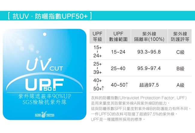 UV_information-03.jpg?t=1500515821220