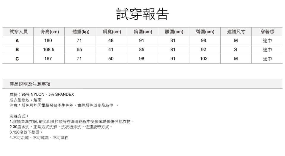 Try-report.jpg?t=1471575124231