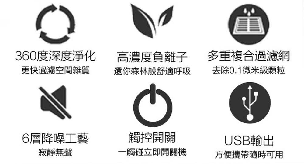 南昌影像科技 Like Life 購物網 3C 數位相機 攝影機 生活用品 食品