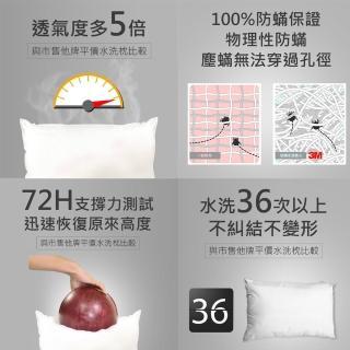 【★3M 防疫升級★可水洗寢具】新一代防蹣水洗枕-幼兒型