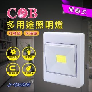 【J-GUAN】高亮度多用途COB白光LED照明燈(壁燈照明燈)