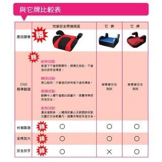 【OMyCar】小乖乖 兒童安全增高座墊-快(兒童汽車增高座墊 兒童安全座墊)