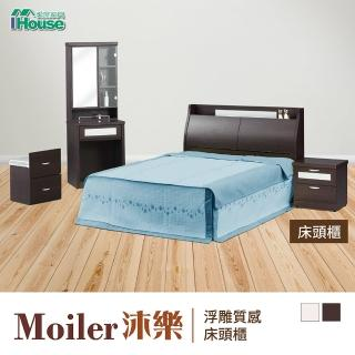 【IHouse】沐樂 浮雕質感收納床頭櫃