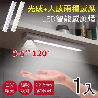 【新錸家居】智能紅外線磁吸感應三段LED居家照明燈(感應照明/省電/燈)
