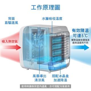 【大家源】0.5L桌上型USB冰涼水冷扇(TCY-890101)