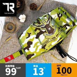 【TDN】迷彩麋鹿降溫13度黑膠自動開收傘晴雨傘(超撥水防風抗UV自動傘折傘B6658A)