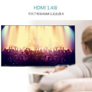 【DIKE】高解析 4K HDMI線1.4版-1.65M二入組(DLH416D)