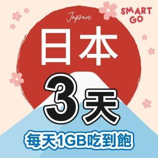 【TEL25】日本網卡上網卡 3日 4G上網 吃到飽上網SIM卡(不限流量 插卡即用)