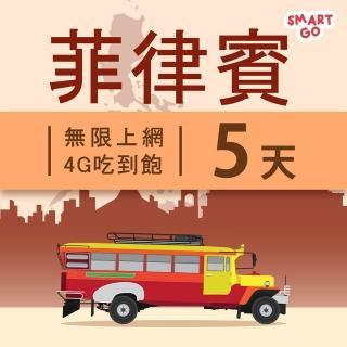 【TEL25】菲律賓網卡上網卡 5日 4G上網 吃到飽上網SIM卡(不限流量 插卡即用)