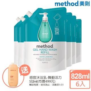 【method