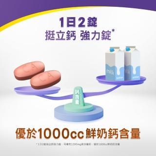 【挺立】鈣強力錠 60錠/盒(添加鎂鋅銅錳 保護更完整)